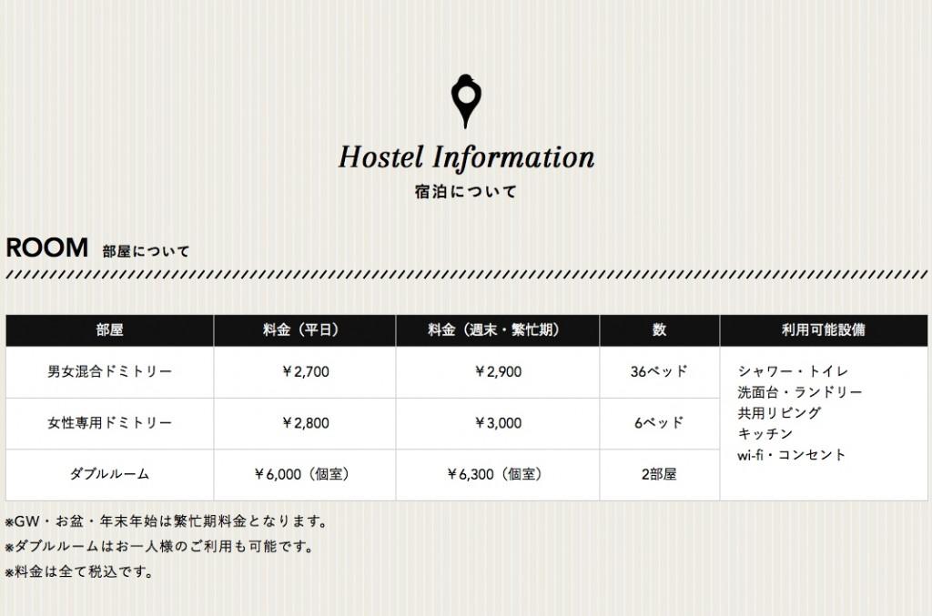 こちらが宿泊料金表。一泊3000円以下で泊まれるのは嬉しいです!「ローコストで長期滞在ができるように」と、価格設定やお部屋の使い勝手の良さを考えていらっしゃいました